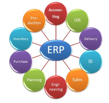 ERP, Sistem Informasi yang Berbasis Integrasi